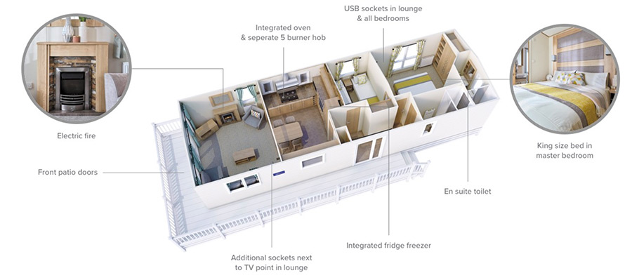 Example of an ABI holiday home - ITV competition prize